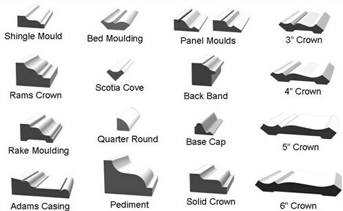 Decorative Trim Profiles